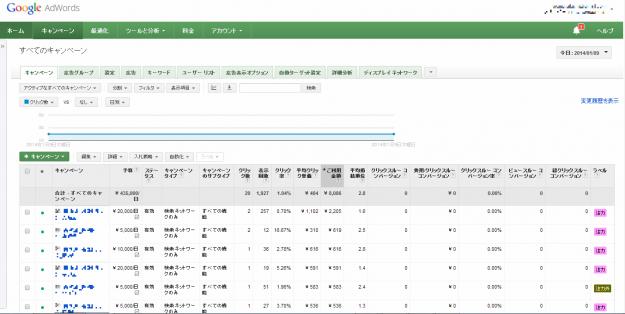 Google管理画面TOP