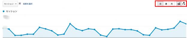 新規とリピーター   Google Analytics