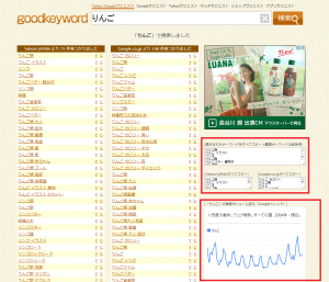 goodkeyword2