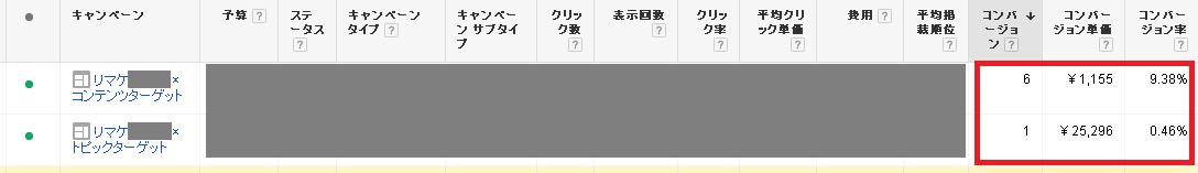 トピック・コンテンツ2