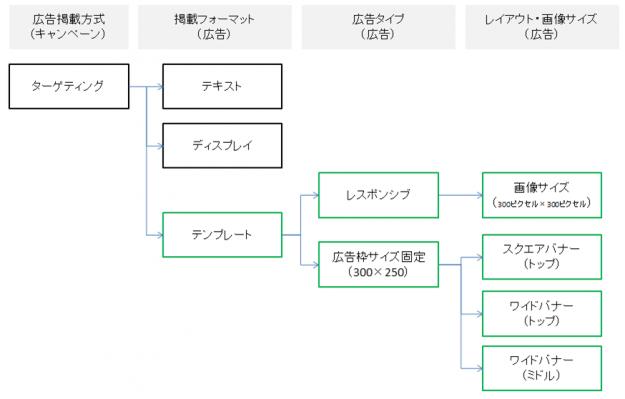 イメージ図_NEW