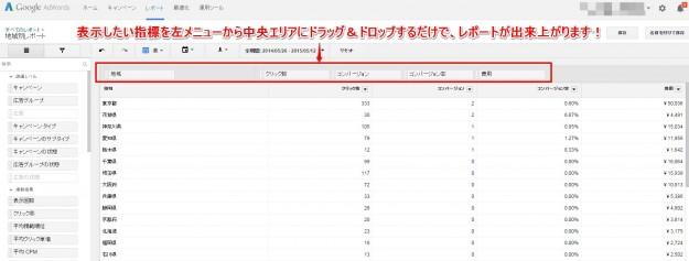 【01】地域別レポート