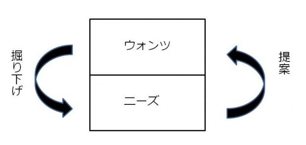logic01