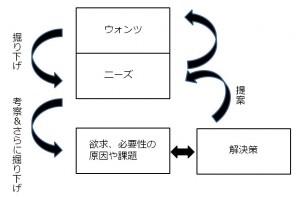 logic02