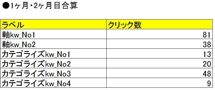 クエリデータ_分析用_No2