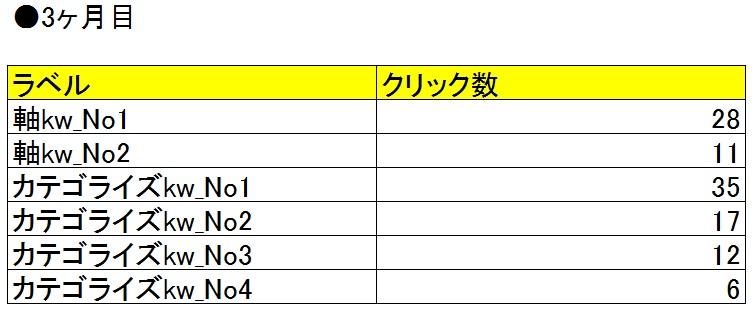 クエリデータ_分析用_No3