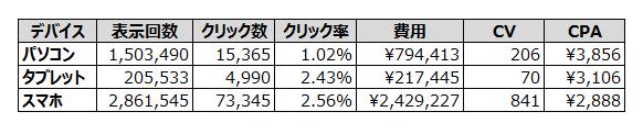 %e3%81%99%e3%81%a6%e3%82%93%e3%81%97%e3%83%bc%e3%81%aa%e3%81%aa%e3%81%95%e3%82%93