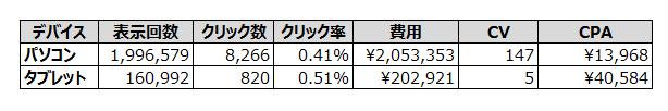 %e3%81%82%e3%81%95%e3%81%b2%e3%81%86%e3%82%93%e3%82%86%e3%81%95%e3%82%93