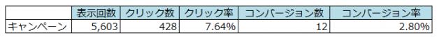 %e9%85%8d%e4%bf%a1%e7%b5%90%e6%9e%9c_05