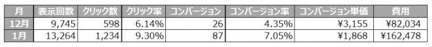 %e6%9c%88%e5%88%a5%e3%83%87%e3%83%bc%e3%82%bf